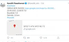 Kayseri'de deprem mi oldu! 20 Eylül 2020 Pazar